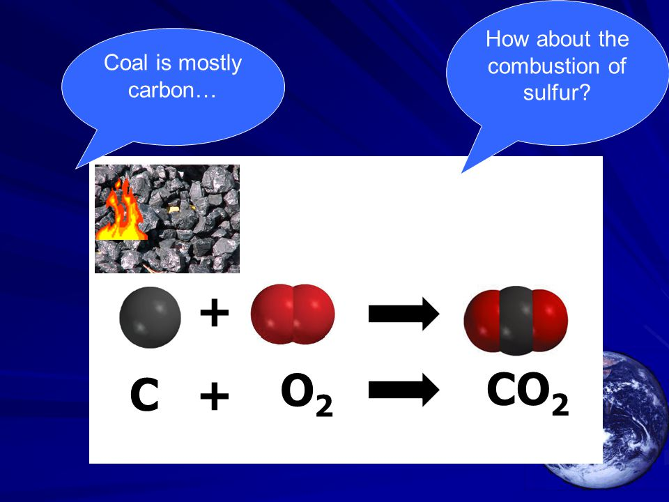 + O2O2 +C CO 2 Coal is mostly carbon… How about the combustion of sulfur