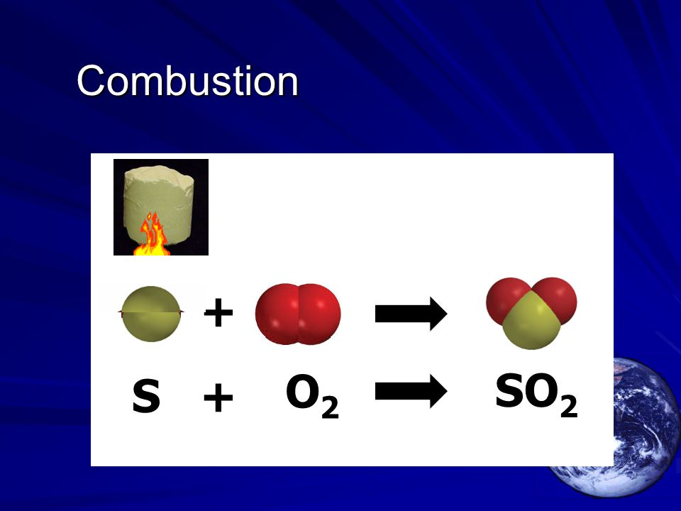 Combustion Combustion + O2O2 +S SO 2