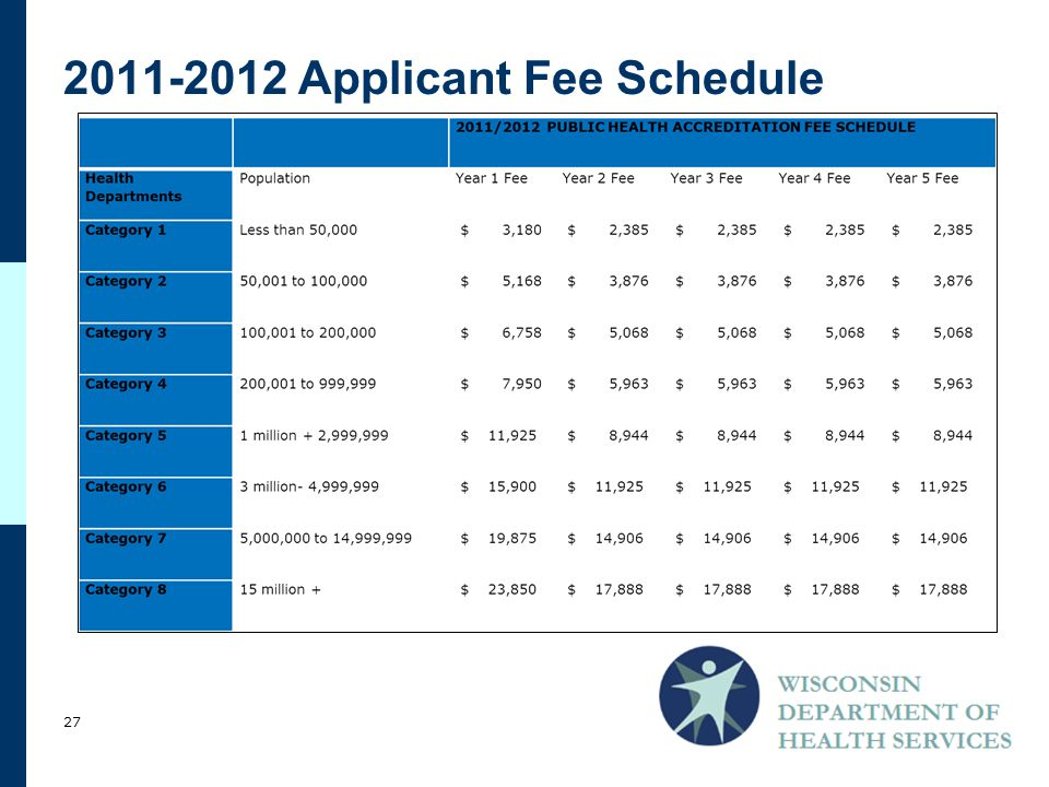 Applicant Fee Schedule 27