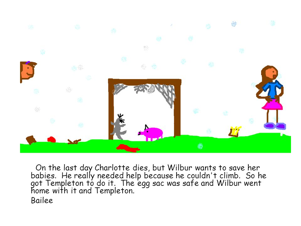 Charlotte thinks that Wilbur will live a great life and not die.