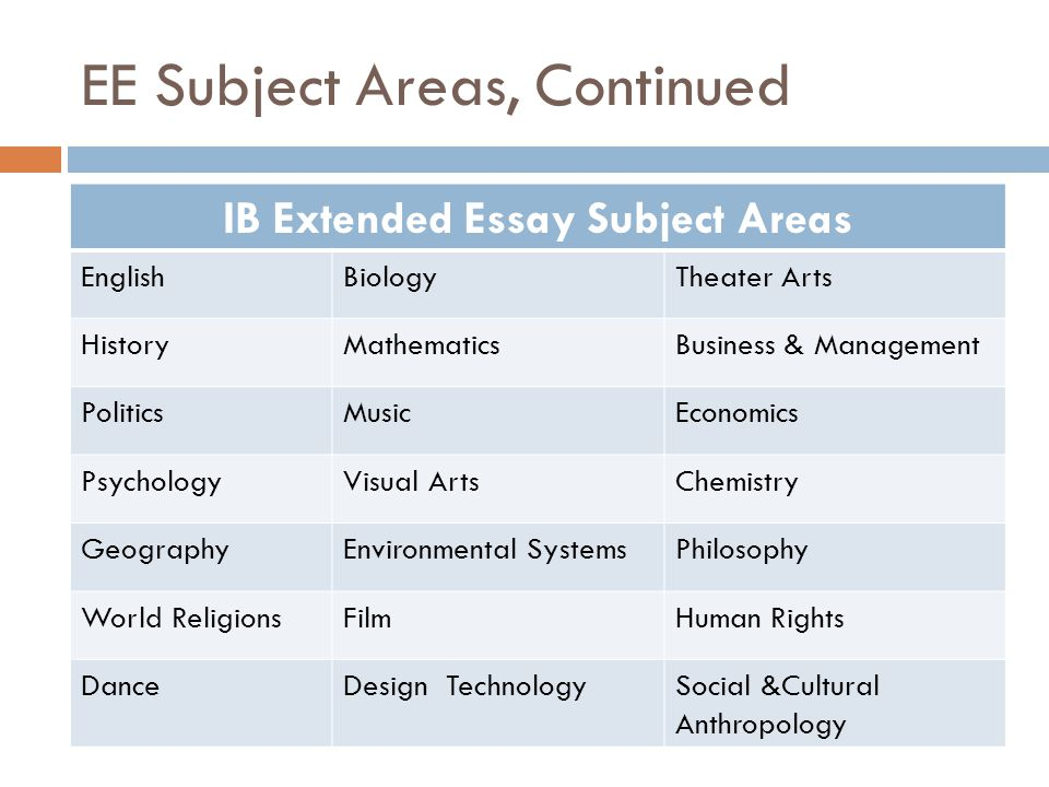 riverview ib extended essay