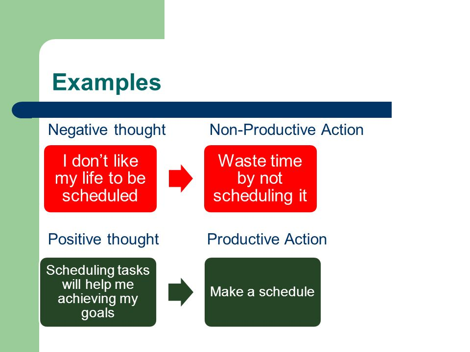 Examples I don't like my life to be scheduled Waste time by not scheduling it Scheduling tasks will help me achieving my goals Make a schedule Negative thought Non-Productive Action Positive thought Productive Action