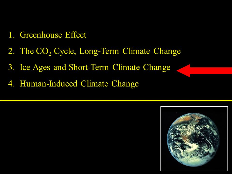 1.Greenhouse Effect 2.The CO 2 Cycle, Long-Term Climate Change 3.Ice Ages and Short-Term Climate Change 4.Human-Induced Climate Change
