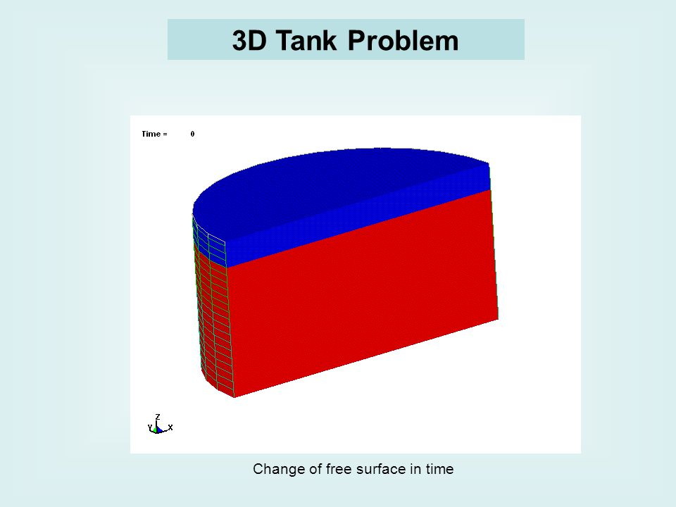 3D Tank Problem Change of free surface in time