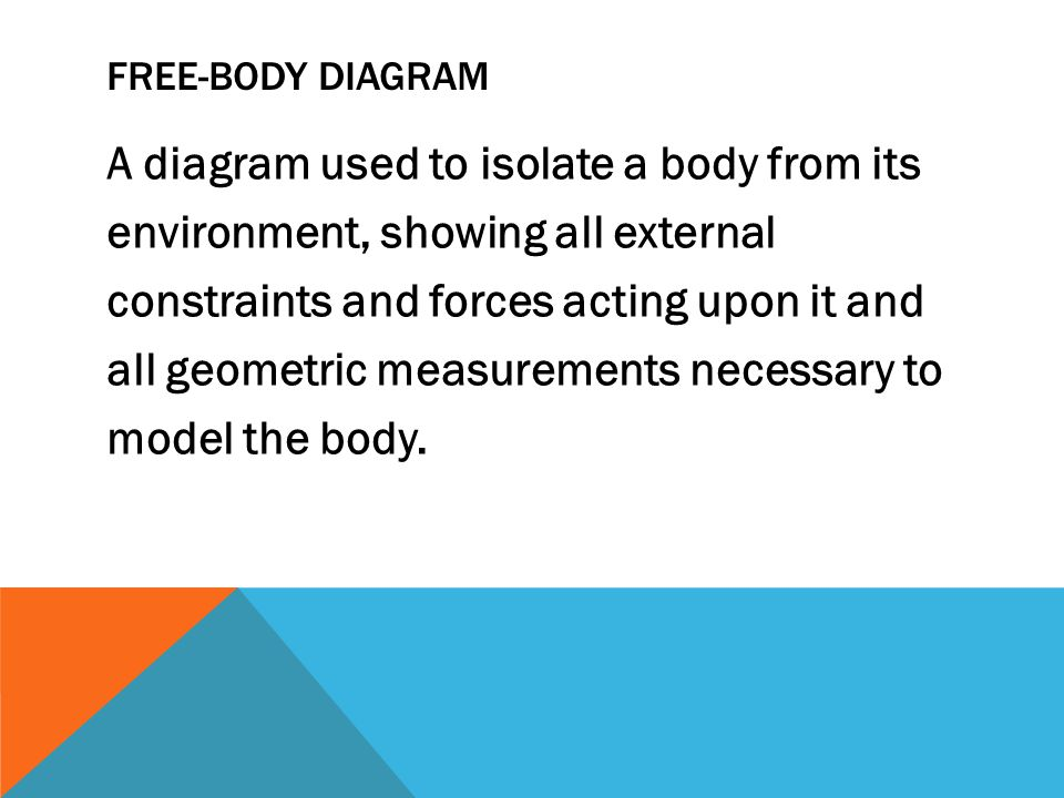 FREE-BODY DIAGRAM A diagram used to isolate a body from its environment, showing all external constraints and forces acting upon it and all geometric measurements necessary to model the body.