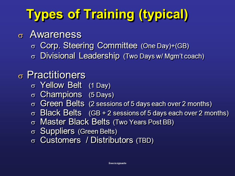 Types of Training (typical)  Awareness  Corp.