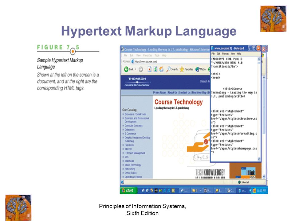 Principles of Information Systems, Sixth Edition Hypertext Markup Language