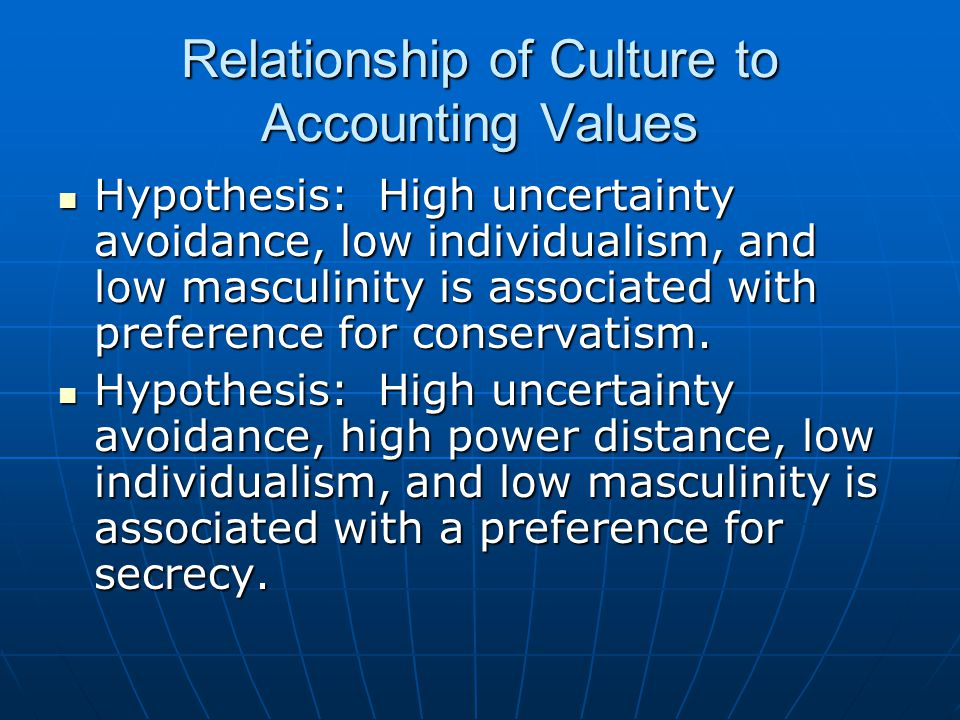 Relationship of Culture to Accounting Values Hypothesis: High uncertainty avoidance, low individualism, and low masculinity is associated with preference for conservatism.