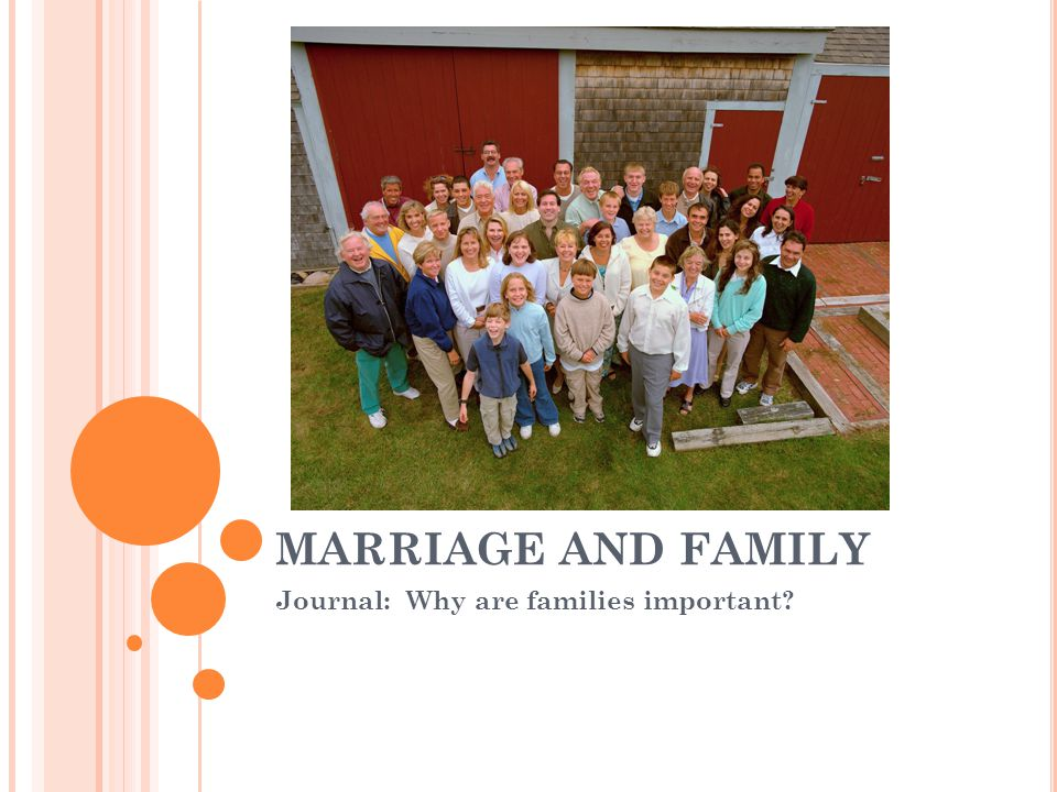 MARRIAGE AND FAMILY Journal: Why are families important