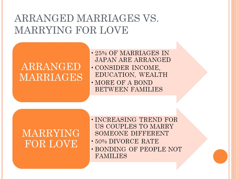 ARRANGED MARRIAGES VS.