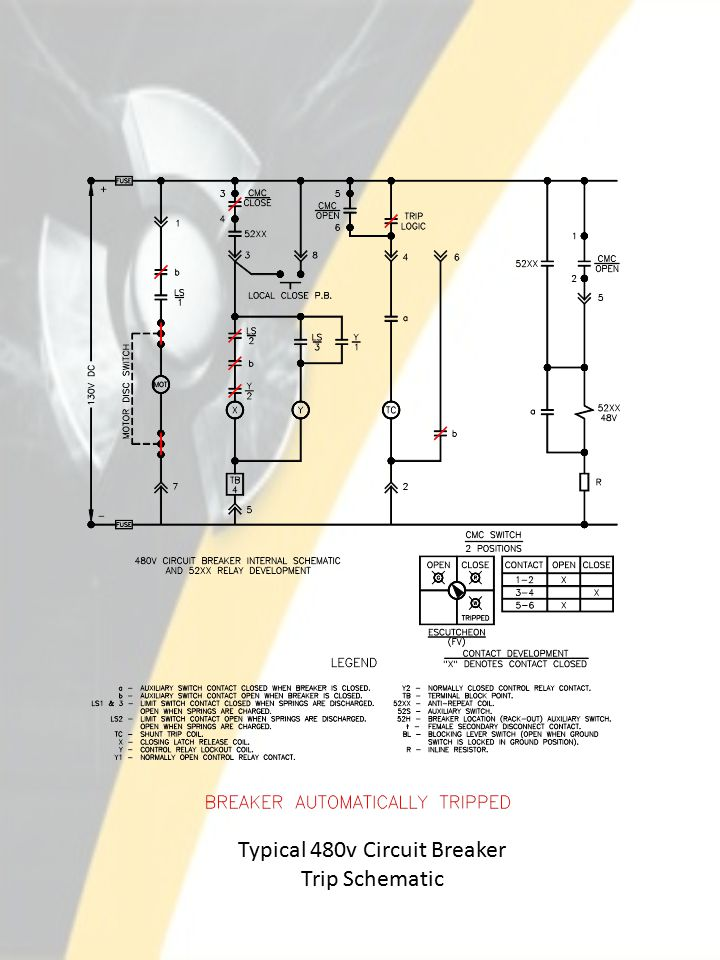 a description of a circuit breaker Description circuit breakers are intended for protection of your home's wiring from high temperatures caused by excess current higher than the rating of the wire thermal magnetic circuit breakers are the key element for overload and short circuit protection of your electrical system siemens type qp circuit breakers provide easy plug-in.