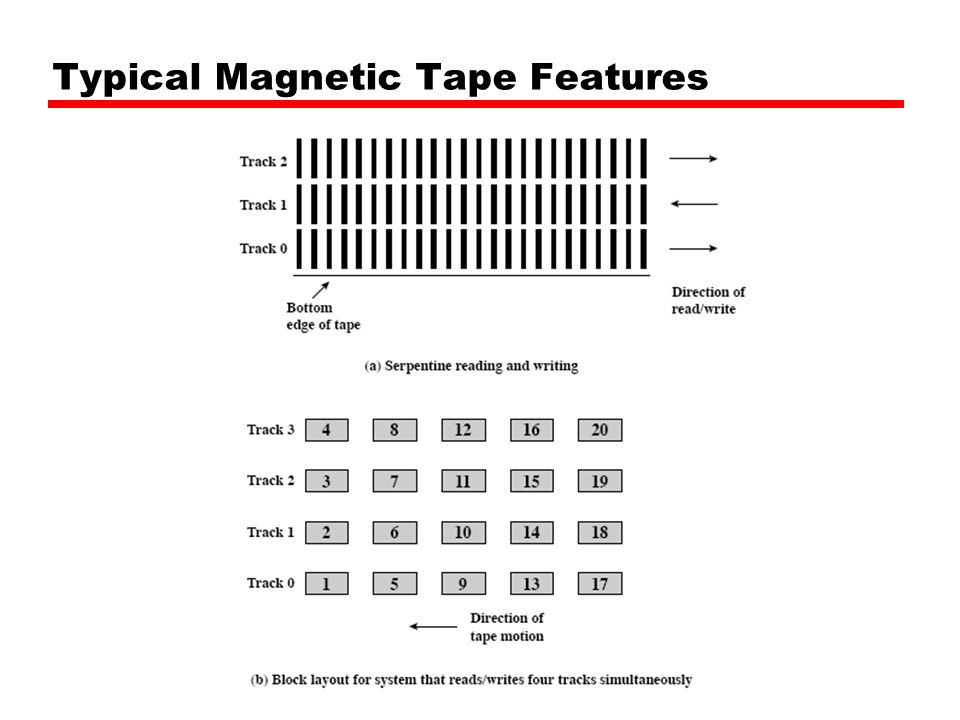 Typical Magnetic Tape Features