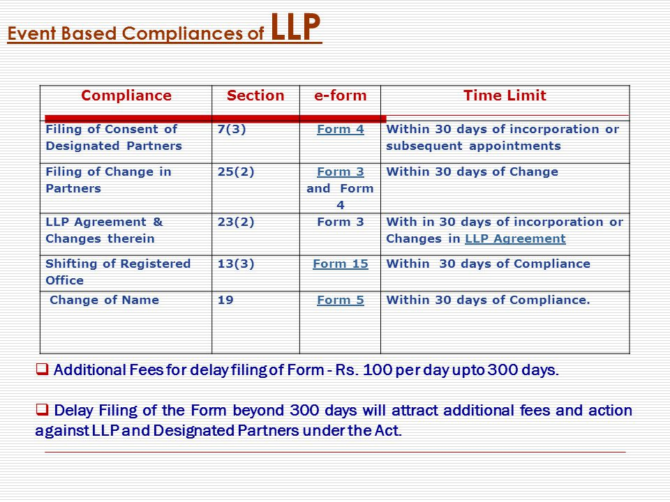 Event Based Compliances of LLP ComplianceSectione-formTime Limit Filing of Consent of Designated Partners 7(3) Form 4Within 30 days of incorporation or subsequent appointments Filing of Change in Partners 25(2) Form 3 Form 3 and Form 4 Within 30 days of Change LLP Agreement & Changes therein 23(2)Form 3 With in 30 days of incorporation or Changes in LLP AgreementLLP Agreement Shifting of Registered Office 13(3)Form 15Within 30 days of Compliance Change of Name19Form 5Within 30 days of Compliance.