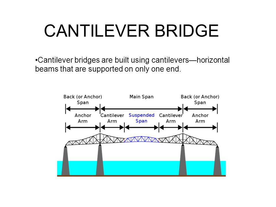 CANTILEVER BRIDGE Cantilever bridges are built using cantilevers—horizontal beams that are supported on only one end.