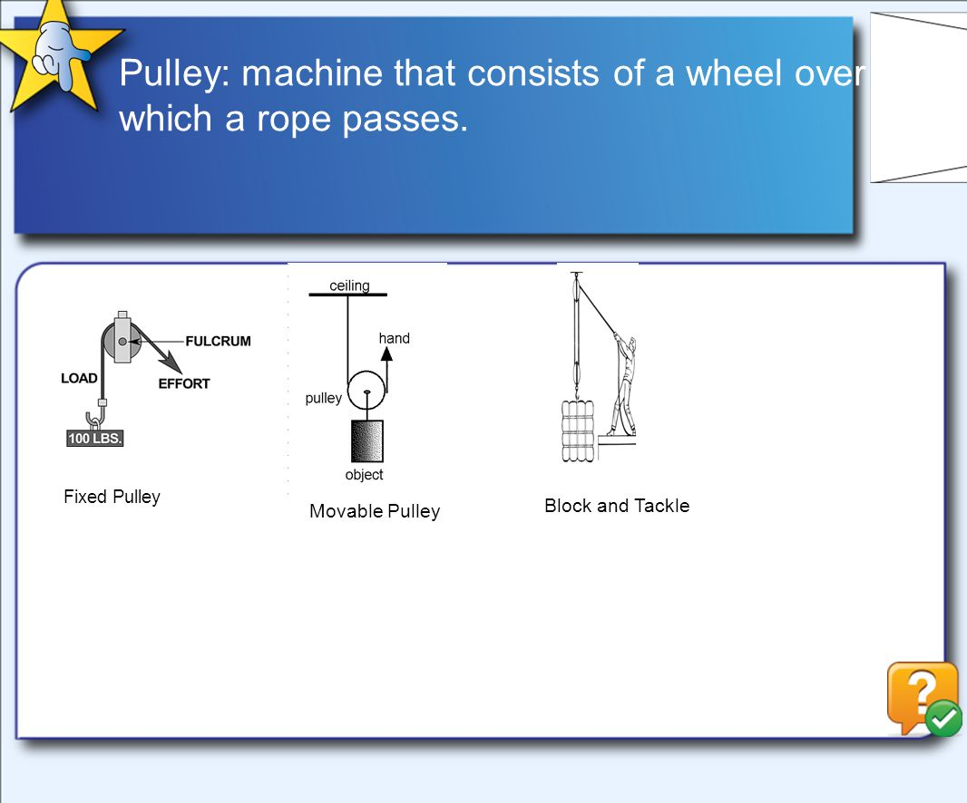 Pulley: machine that consists of a wheel over which a rope passes.