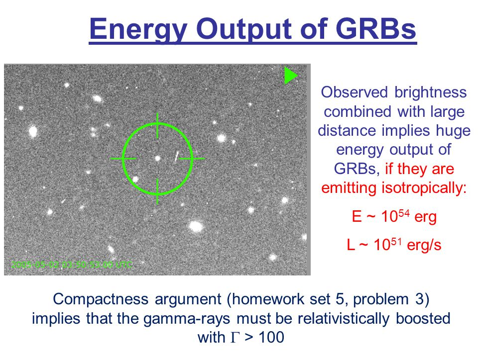 Energy Output of GRBs Observed brightness combined with large distance implies huge energy output of GRBs, if they are emitting isotropically: E ~ erg L ~ erg/s Compactness argument (homework set 5, problem 3) implies that the gamma-rays must be relativistically boosted with  > 100