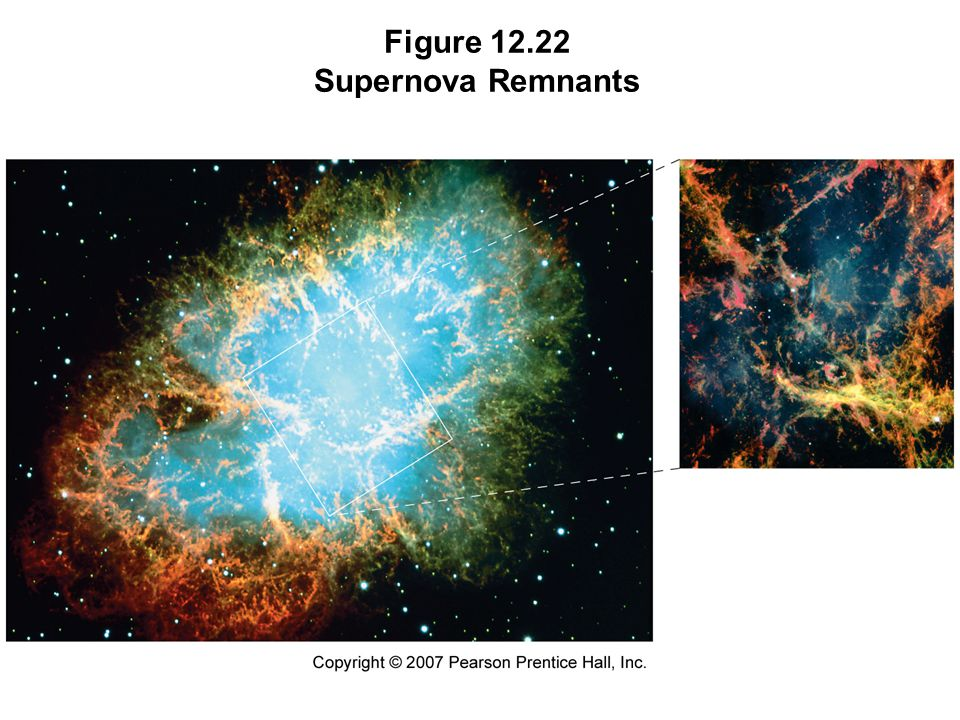 Figure Supernova Remnants