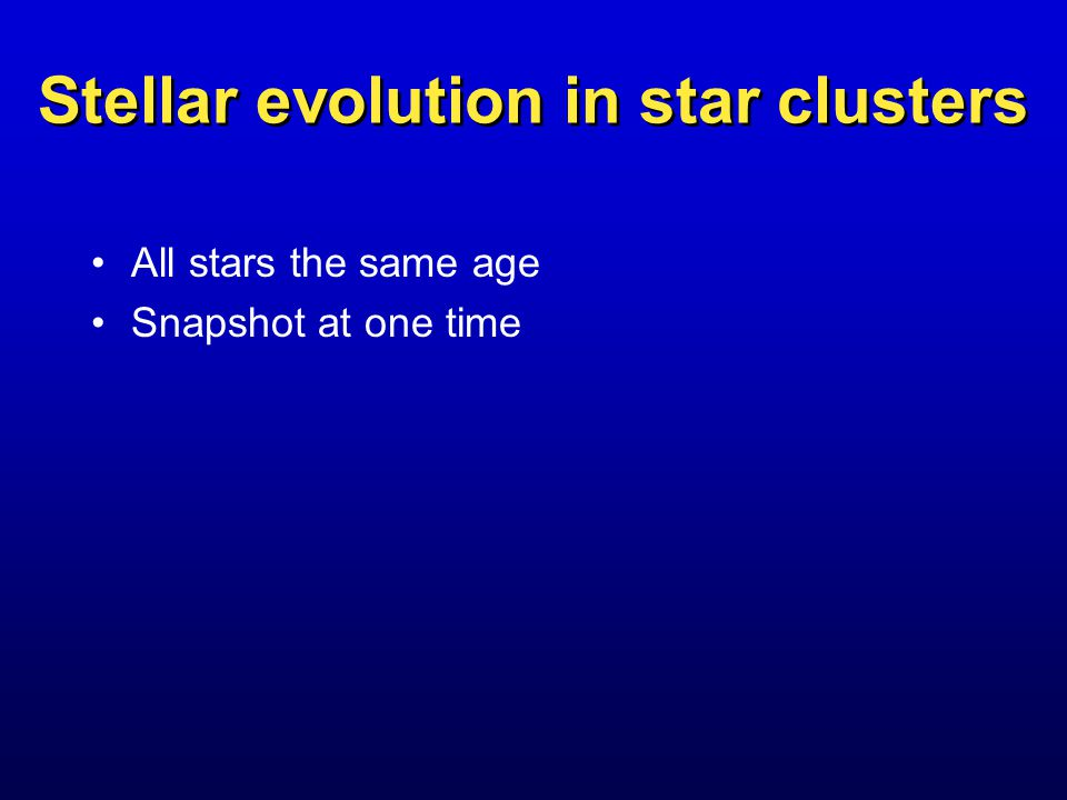 Stellar evolution in star clusters All stars the same age Snapshot at one time