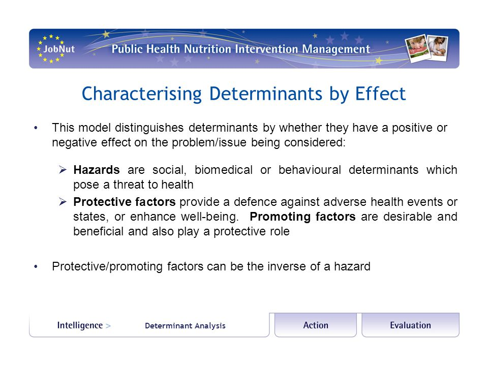 Determinant Analysis Characterising Determinants by Effect This model distinguishes determinants by whether they have a positive or negative effect on the problem/issue being considered:  Hazards are social, biomedical or behavioural determinants which pose a threat to health  Protective factors provide a defence against adverse health events or states, or enhance well-being.