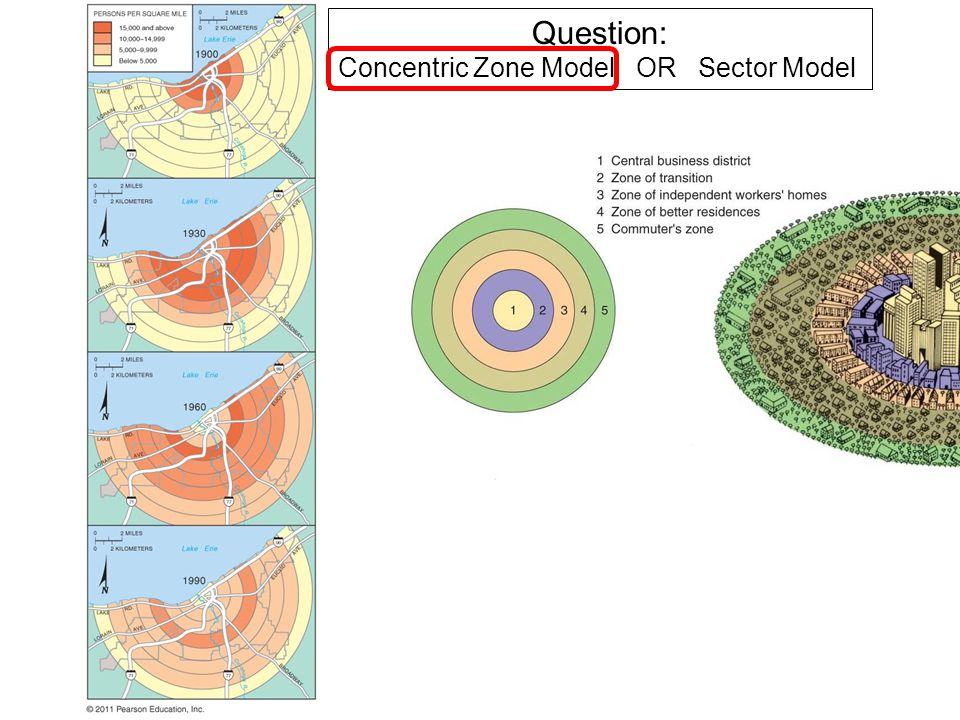 Question: Concentric Zone Model OR Sector Model