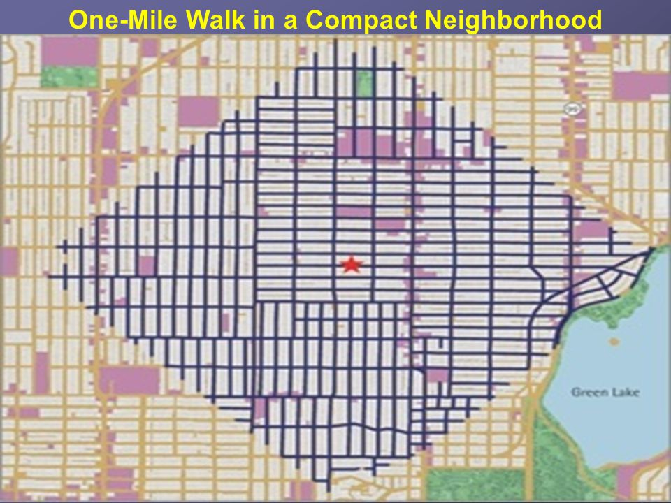 One-Mile Walk in a Compact Neighborhood
