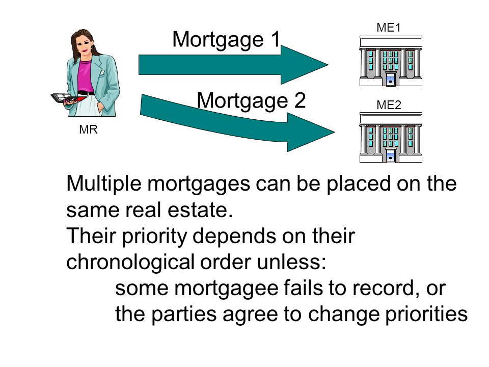 Mortgage 1 Mortgage 2 Multiple mortgages can be placed on the same real estate.