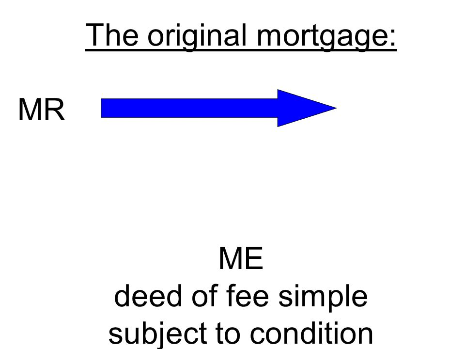 The original mortgage: MR ME deed of fee simple subject to condition subsequent A dead pledge.