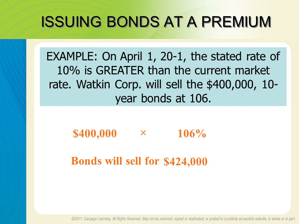 ISSUING BONDS AT A PREMIUM EXAMPLE: On April 1, 20-1, the stated rate of 10% is GREATER than the current market rate.