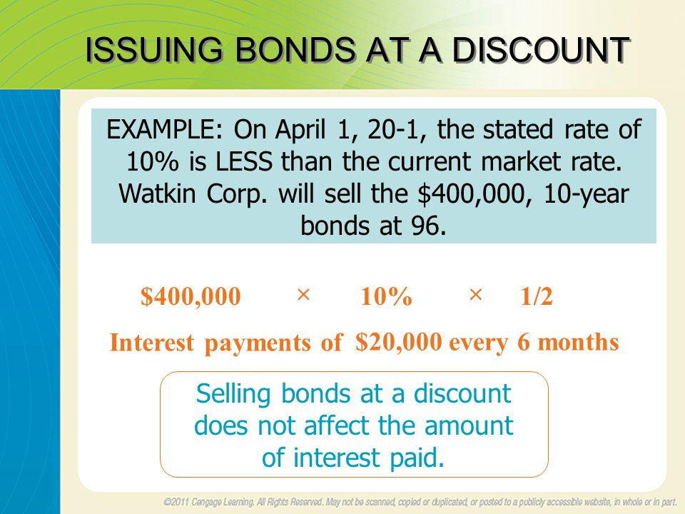ISSUING BONDS AT A DISCOUNT EXAMPLE: On April 1, 20-1, the stated rate of 10% is LESS than the current market rate.