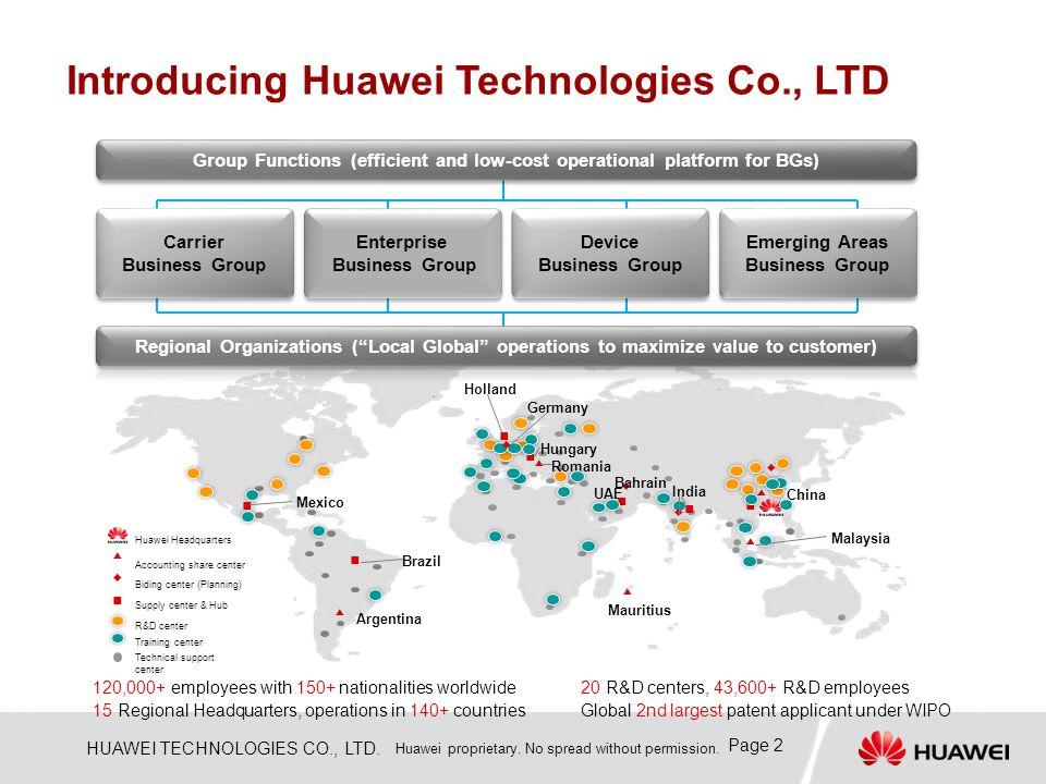 HUAWEI TECHNOLOGIES CO , LTD  Security Level: Slide title :40-47pt