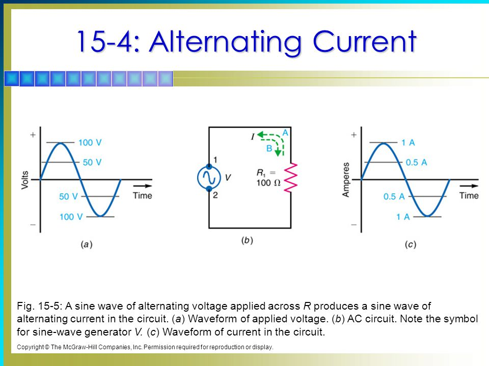Alternating Voltage and Current Topics Covered in Chapter ...