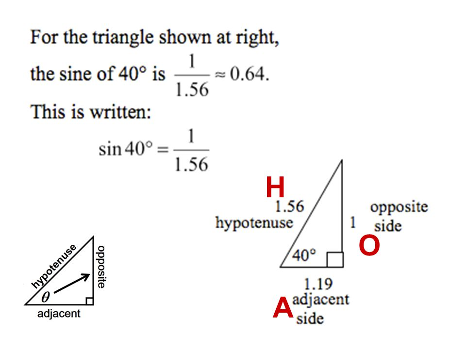58 What If I Know The Hypotenuse Pg 23 Sine And Cosine Ratios