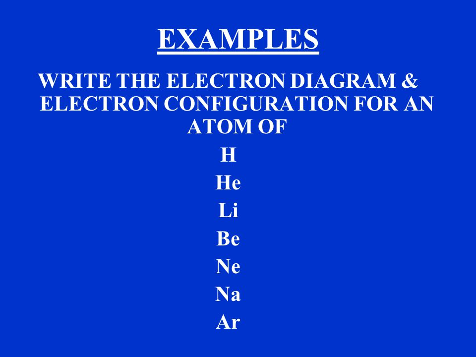 EXAMPLES WRITE THE ELECTRON DIAGRAM & ELECTRON CONFIGURATION FOR AN ATOM OF H He Li Be Ne Na Ar