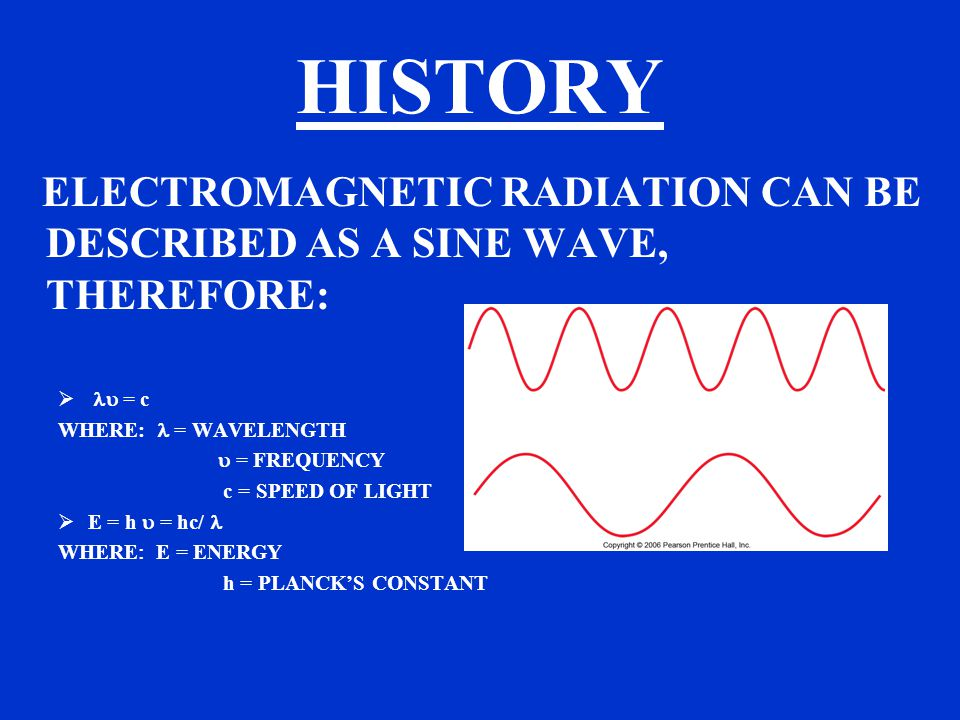 HISTORY ELECTROMAGNETIC RADIATION CAN BE DESCRIBED AS A SINE WAVE, THEREFORE:   = c WHERE:  = WAVELENGTH  = FREQUENCY c = SPEED OF LIGHT  E = h  = hc/ WHERE  E = ENERGY h = PLANCK'S CONSTANT