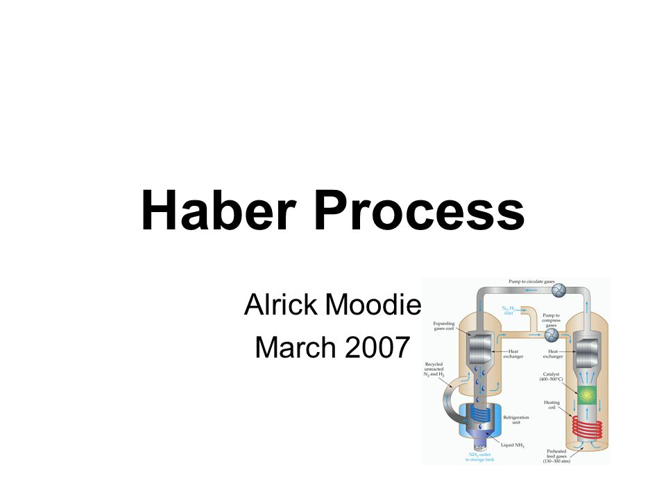 Haber process alrick moodie march flow chart of the haber process 1 haber process alrick moodie march 2007 ccuart Gallery