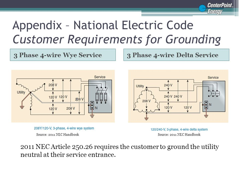 Stray current investigations a method of troubleshooting stray appendix national electric code customer requirements for grounding 3 phase 4 wire wye service3 greentooth Choice Image