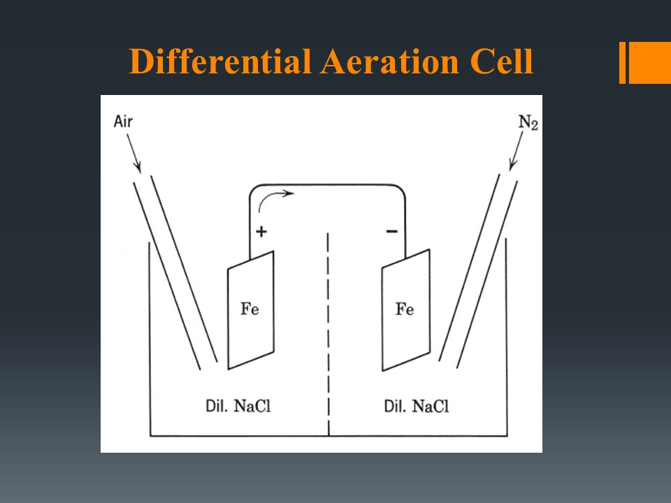Differential Aeration Cell