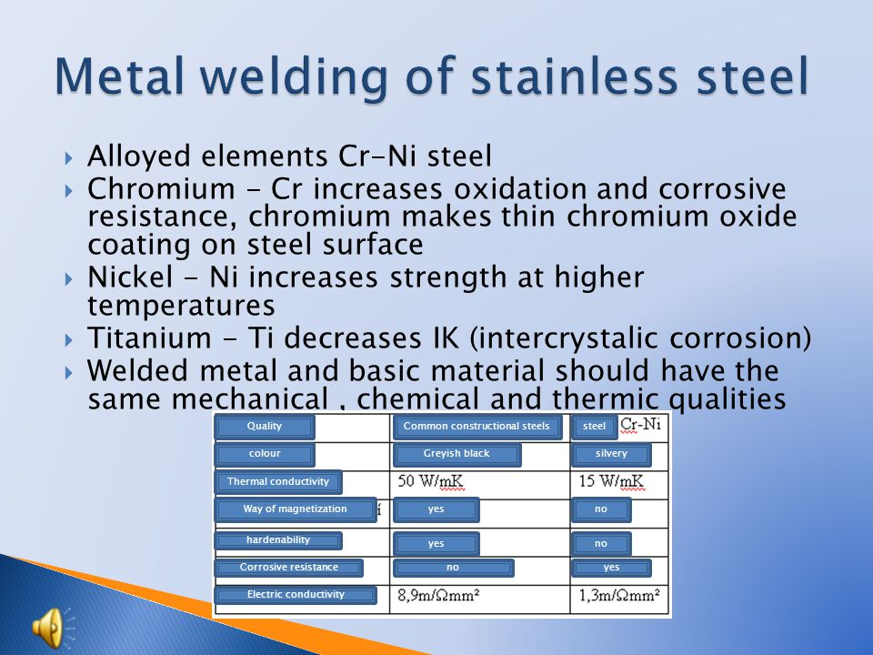  New cold welding process MIG/MAG uses technology of steel and aluminium joining  This joining process is enabled by cold material transition  Additional aluminium material melts with basic aluminium material – liquid alloy wets zinc coated steel basic material