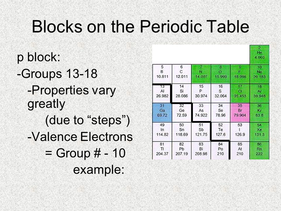Chapter 5 The Periodic Table History Of The Periodic Table By 1860