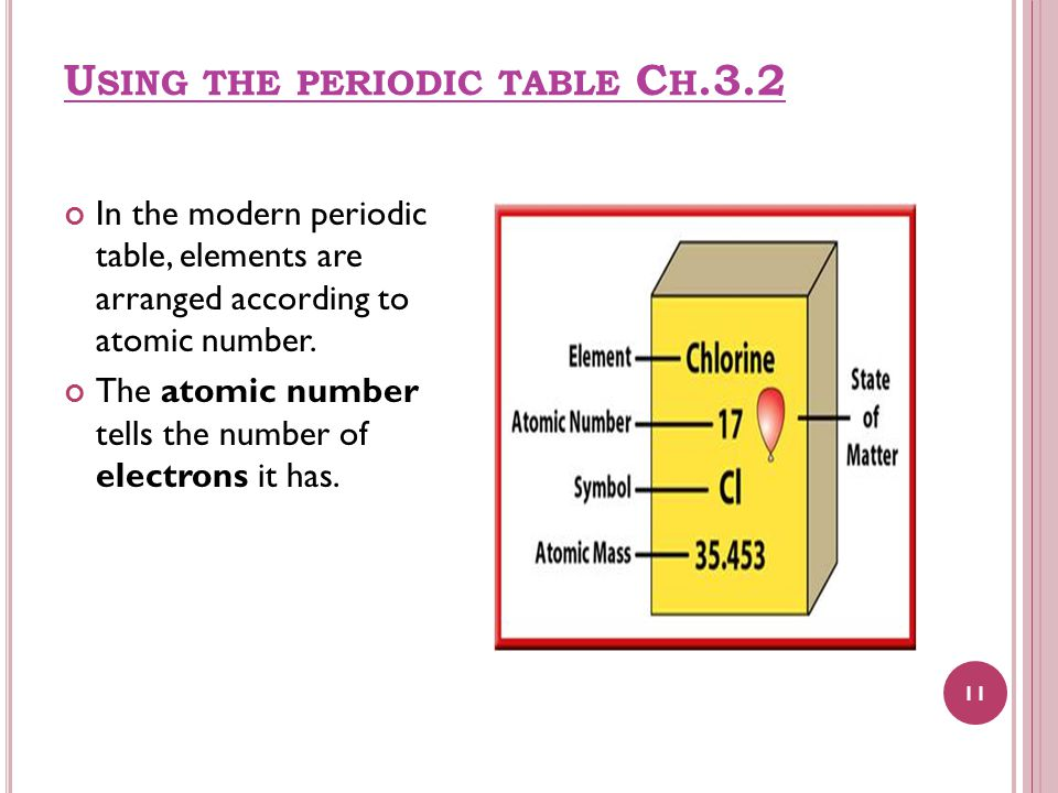 U SING THE PERIODIC TABLE C H.3.2 In the modern periodic table, elements are arranged according to atomic number.