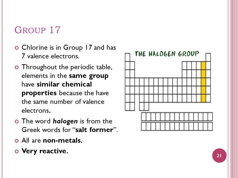 G ROUP 17 Chlorine is in Group 17 and has 7 valence electrons.