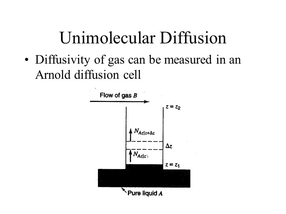 Unimolecular Diffusion Diffusivity of gas can be measured in an Arnold diffusion cell
