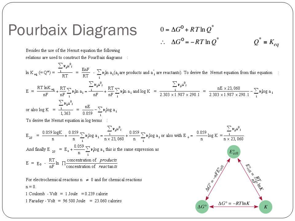 Dr marc madou uci winter 2015 class vi pourbaix diagrams 8 pourbaix diagrams ccuart Image collections