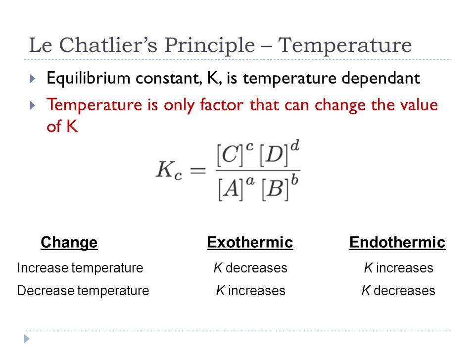 Equilibrium UNIT 12  Overview  Concept of Equilibrium