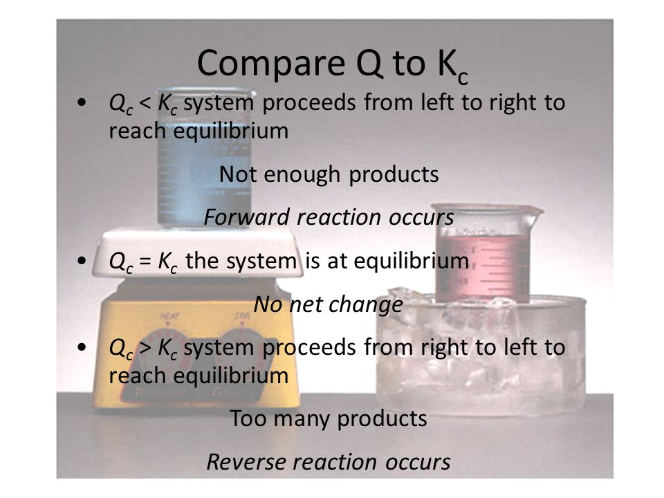 Compare Q to K c Q c < K c system proceeds from left to right to reach equilibrium Not enough products Forward reaction occurs Q c = K c the system is at equilibrium No net change Q c > K c system proceeds from right to left to reach equilibrium Too many products Reverse reaction occurs