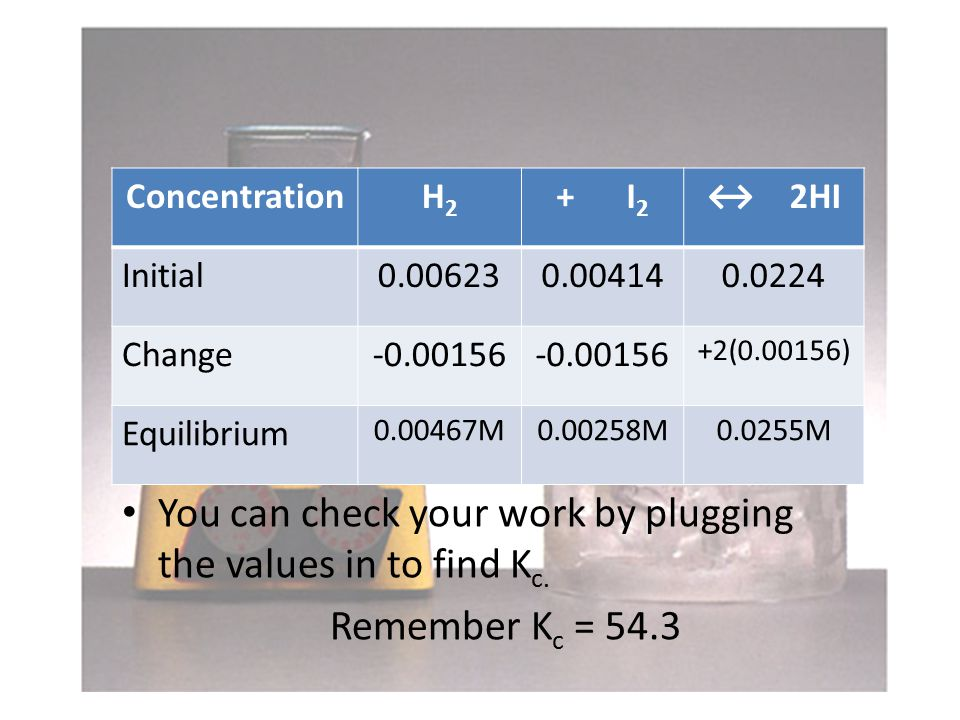 You can check your work by plugging the values in to find K c.