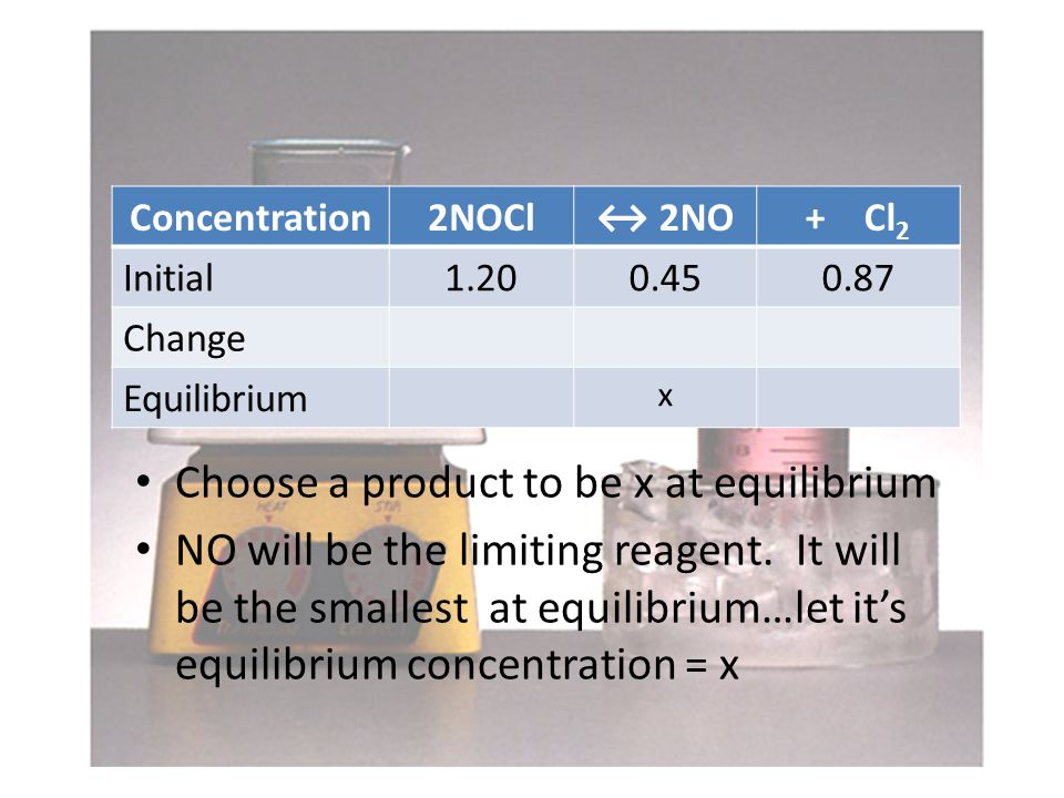 Choose a product to be x at equilibrium NO will be the limiting reagent.