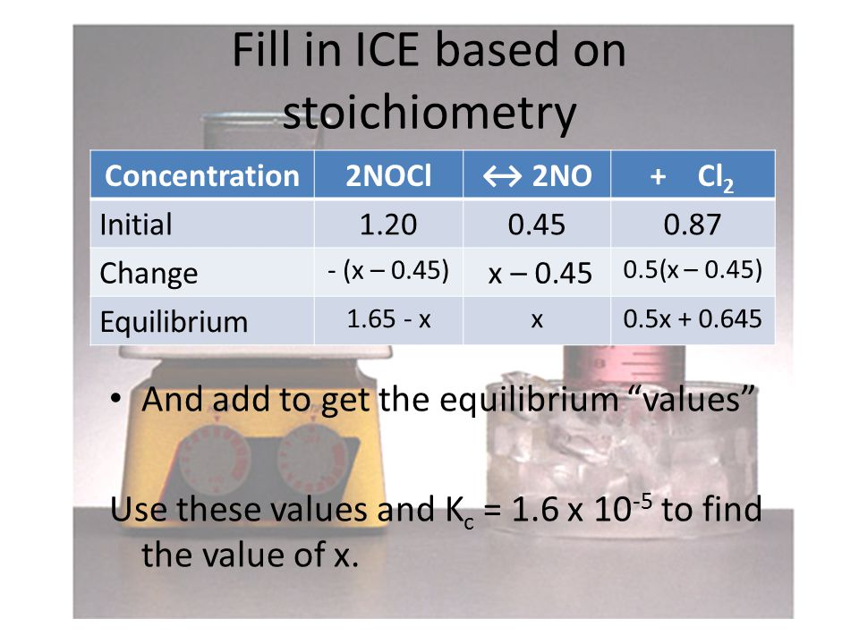 Fill in ICE based on stoichiometry And add to get the equilibrium values Use these values and K c = 1.6 x to find the value of x.