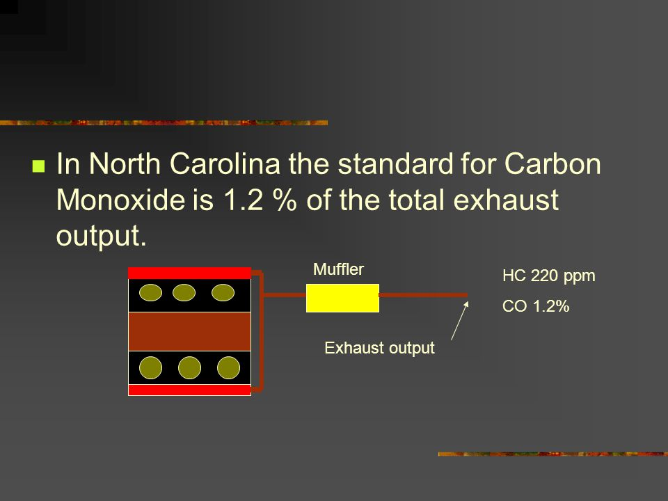 In North Carolina the standard for Carbon Monoxide is 1.2 % of the total exhaust output.