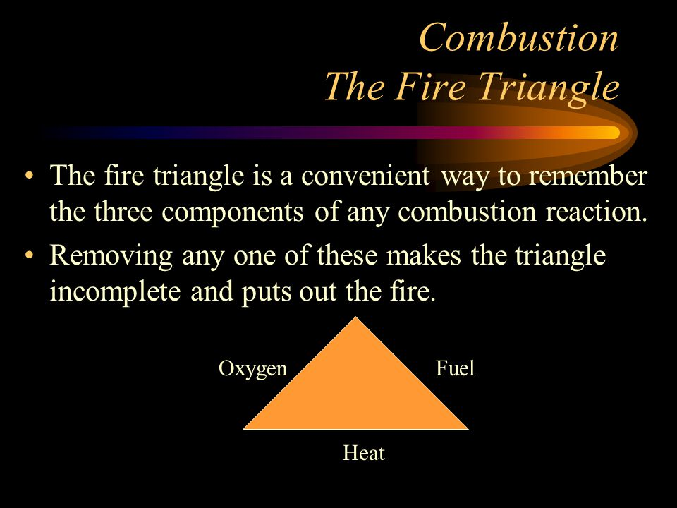 Combustion The Fire Triangle The fire triangle is a convenient way to remember the three components of any combustion reaction.